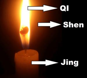 Jing en Qi energie